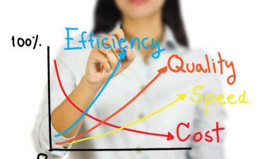 Mabang: Servicios, precios y opiniones